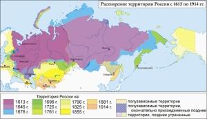 Russia_1613-1914